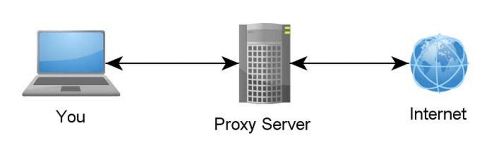 proxy-server
