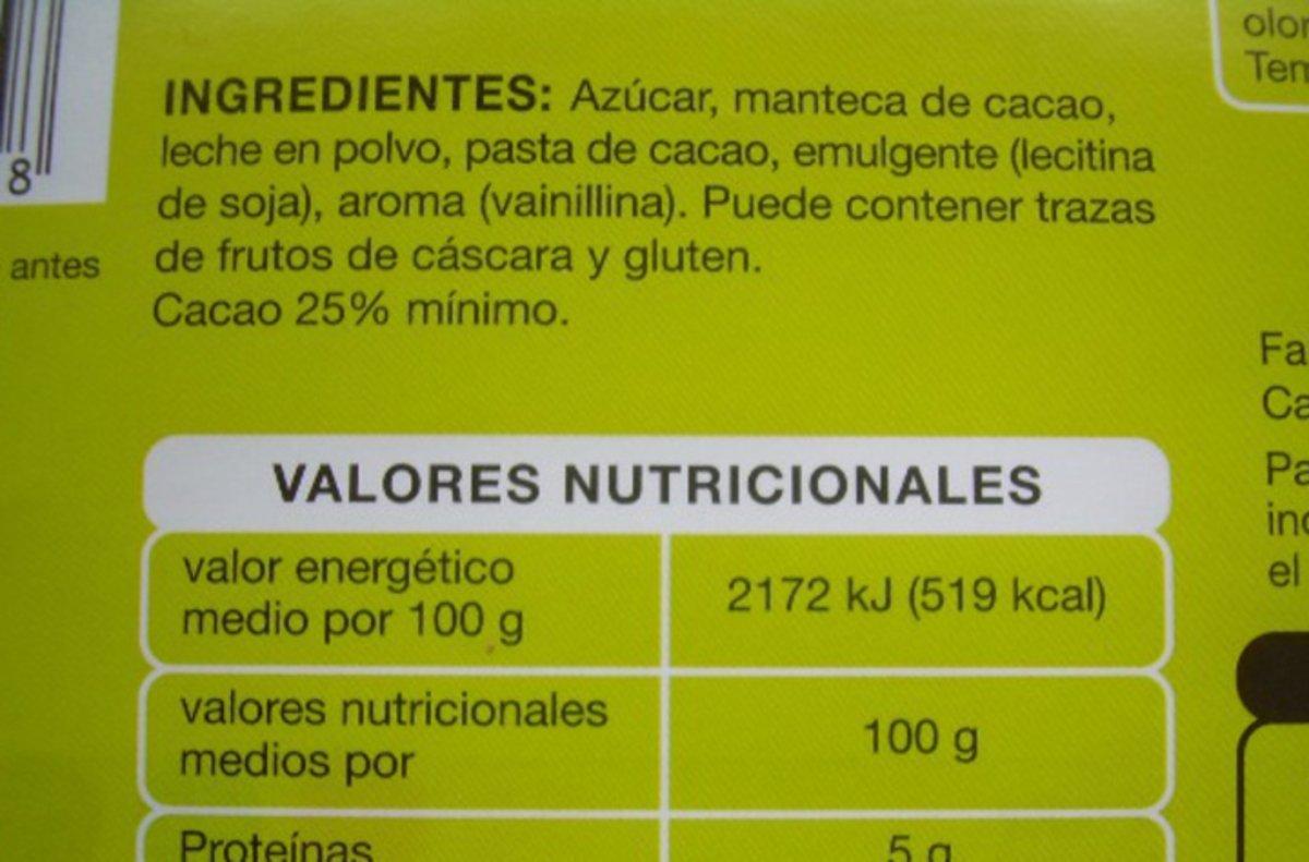 """""""Puede contener trazas de frutos secos"""": por qué este mensaje aparece en tantos alimentos"""