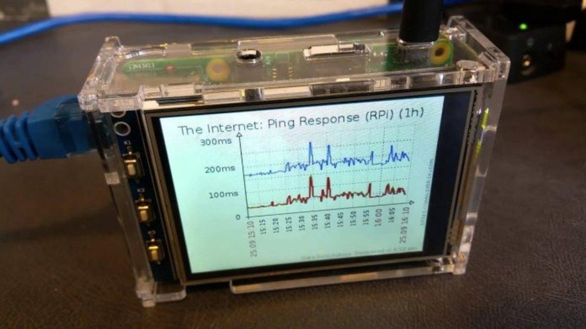 Una Raspberry Pi como monitor de red