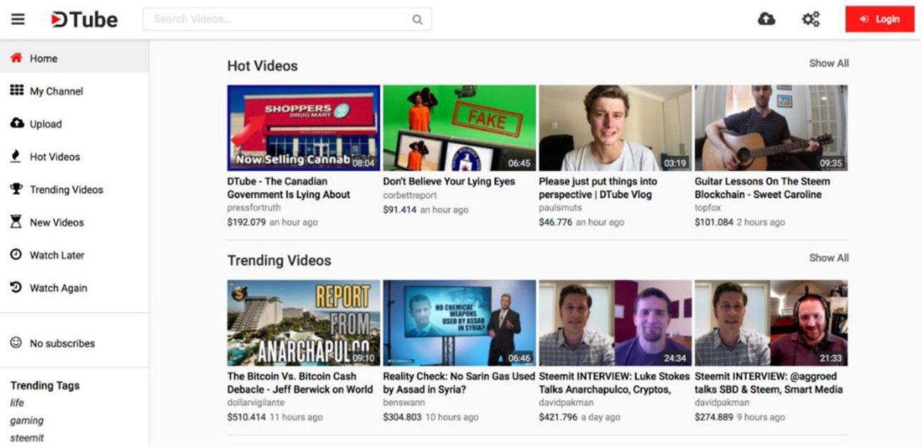5 razones para cambiarte de YouTube a DTube